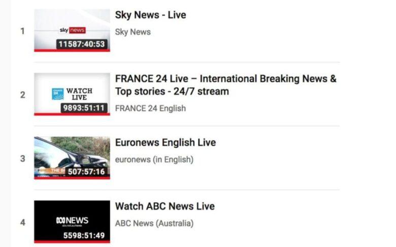 YouTubeで英語ニュース