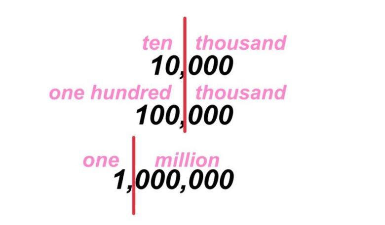英語の数字